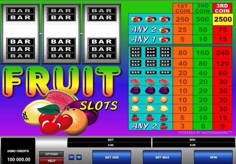 Fruit Slots Free Games