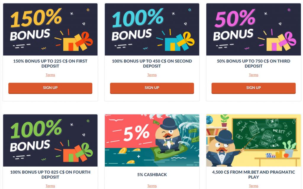 Mr Bet Casino Bonus Codes